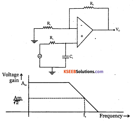 2nd PUC Electronics Previous Year Question Paper March 2019