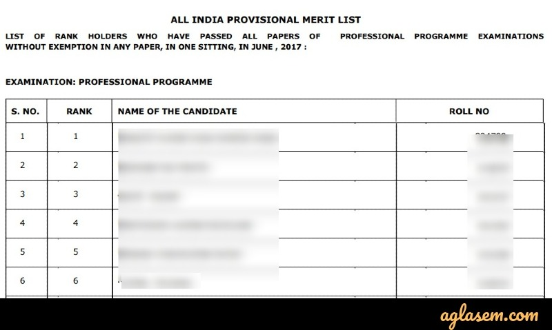 CS Professional Merit List