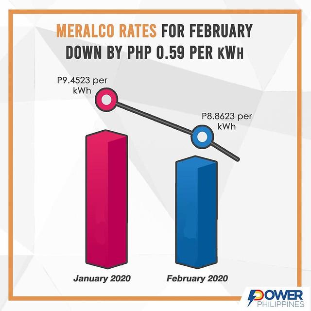 Power PH Infographics1