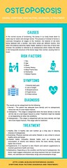 OSTEOPOROSIS_ CAUSES, SYMPTOMS, RISK FACTORS, DIAGNOSIS, AND TREATMENT
