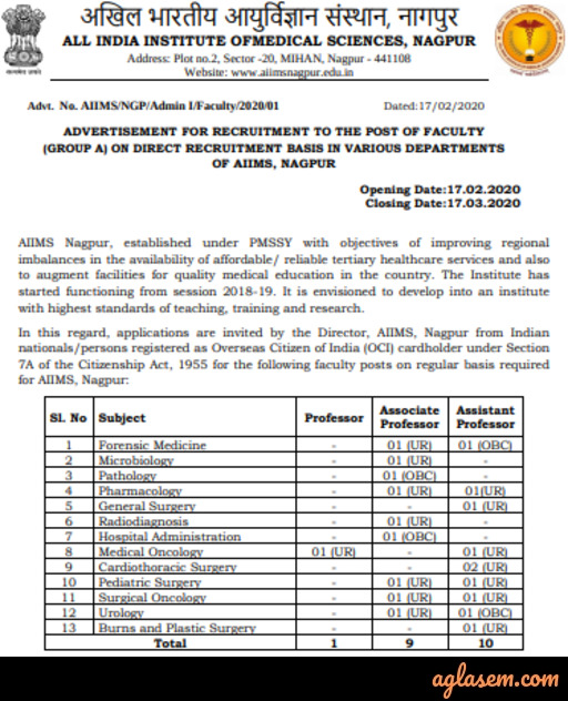 AIIMS Nagpur Recruitment 2020 -  Apply Online Faculty Group A
