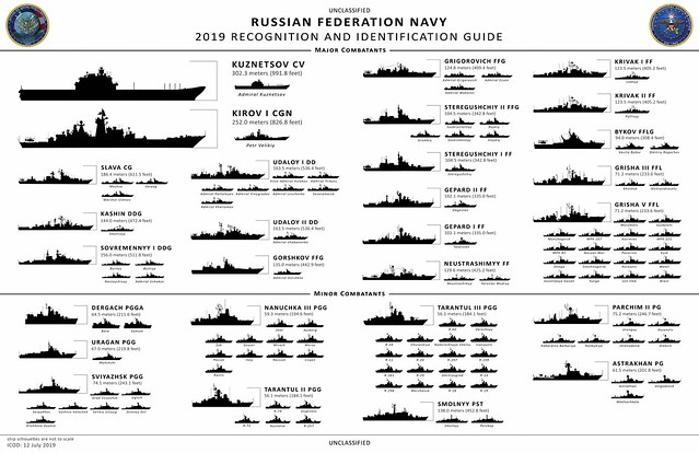 Russia_Ship_Silhouettes_Unclassified