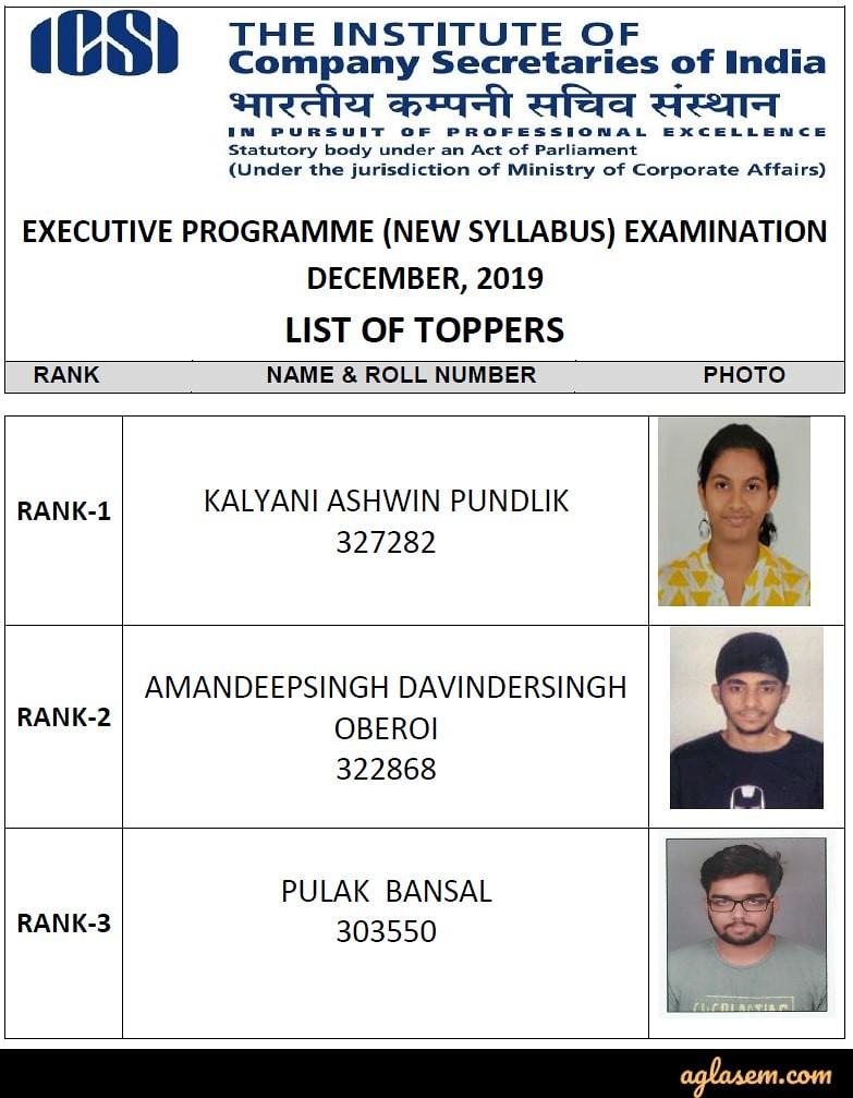 CS Executive Result 2019 (Announced) - Check Here for December Exam