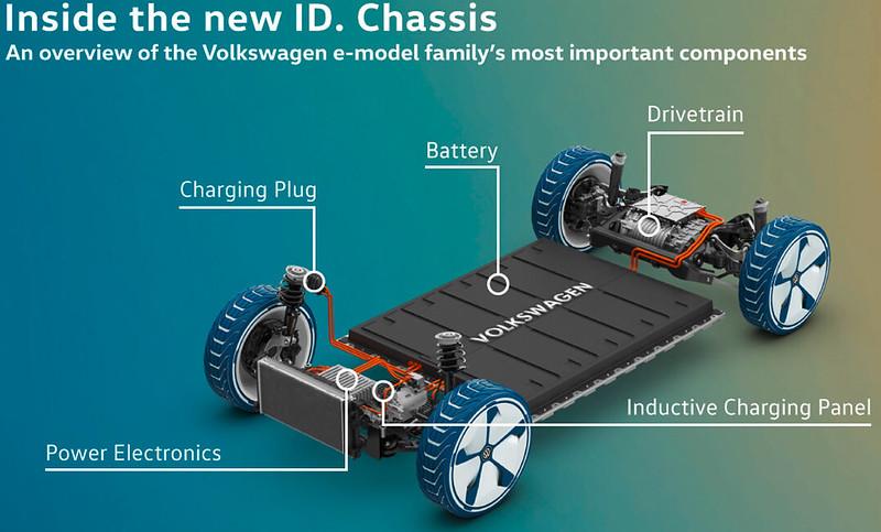 VW-Modular-EV-Platform_07