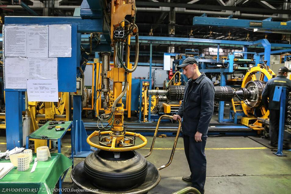 Шинная промышленность России. Итоги 2019 года ХИМИЧЕСКАЯ,ШИННАЯ ПРОМЫШЛЕННОСТЬ