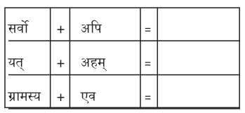 2nd PUC Sanskrit Workbook Answers Chapter 7 सा शान्तिः 2