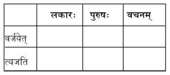 2nd PUC Sanskrit Workbook Answers Chapter 9 नीतिसारः 6