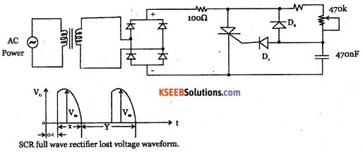 2nd PUC Electronics Previous Year Question Paper March 2017