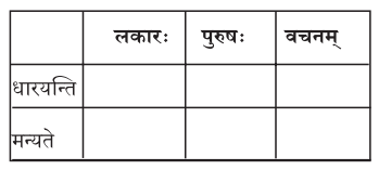 2nd PUC Sanskrit Workbook Answers Chapter 7 सा शान्तिः 6