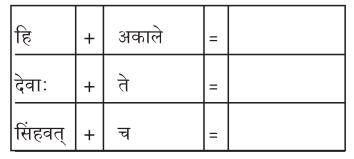 2nd PUC Sanskrit Workbook Answers Chapter 9 नीतिसारः 2