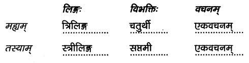 2nd PUC Sanskrit Workbook Answers Chapter 7 सा शान्तिः 12