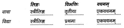 2nd PUC Sanskrit Workbook Answers Chapter 9 नीतिसारः 13