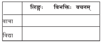 2nd PUC Sanskrit Workbook Answers Chapter 9 नीतिसारः 5