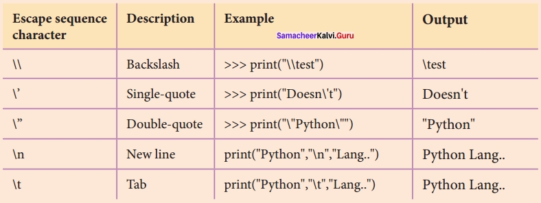 Samacheer kalvi 12th Computer Science Solutions Chapter 5 Python -Variables and Operators img 20