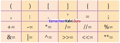 Samacheer kalvi 12th Computer Science Solutions Chapter 5 Python -Variables and Operators img 16