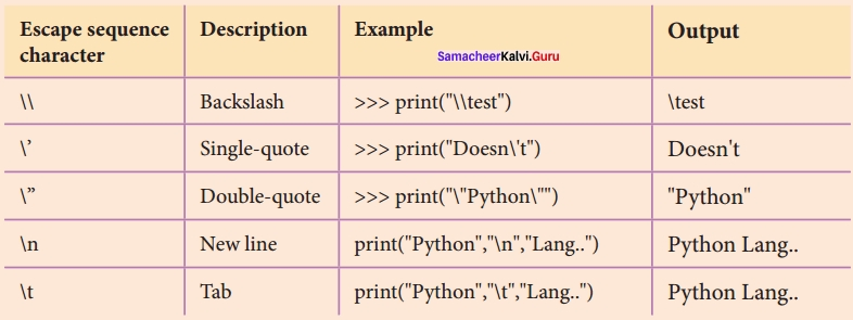 Samacheer kalvi 12th Computer Science Solutions Chapter 5 Python -Variables and Operators img 3