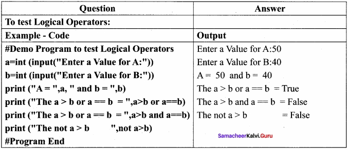 Samacheer kalvi 12th Computer Science Solutions Chapter 5 Python -Variables and Operators img 19