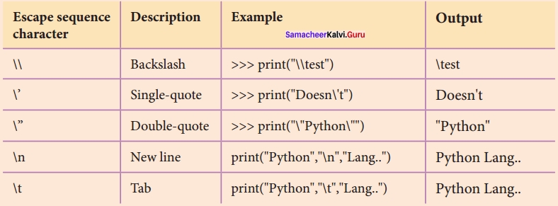 Samacheer kalvi 12th Computer Science Solutions Chapter 5 Python -Variables and Operators img 17