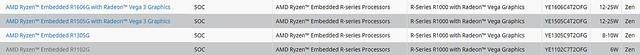 Ryzen Embedded