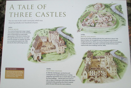 History Board, Huntly Castle