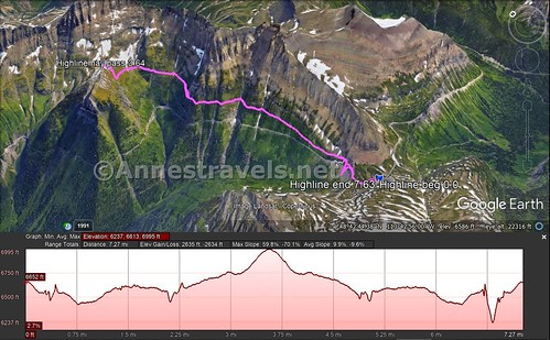 Visual trail map and elevation profile for my hike (RT) to Haystack Pass via the Highline Trail, Glacier National Park, Montana