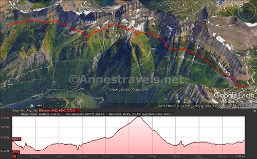 Visual trail map and elevation profile for the Highline Trail from Logan Pass to the Granite Park Chalet (one way), Glacier National Park, Montana