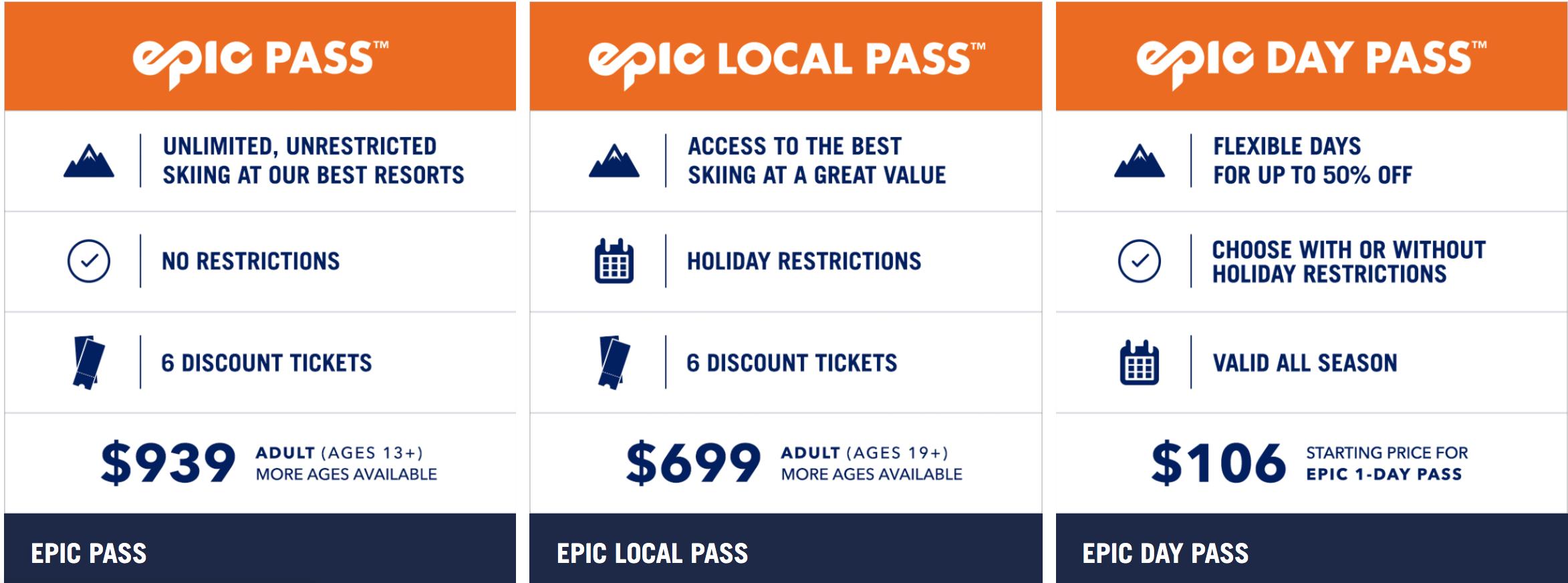 Epic Pass precio