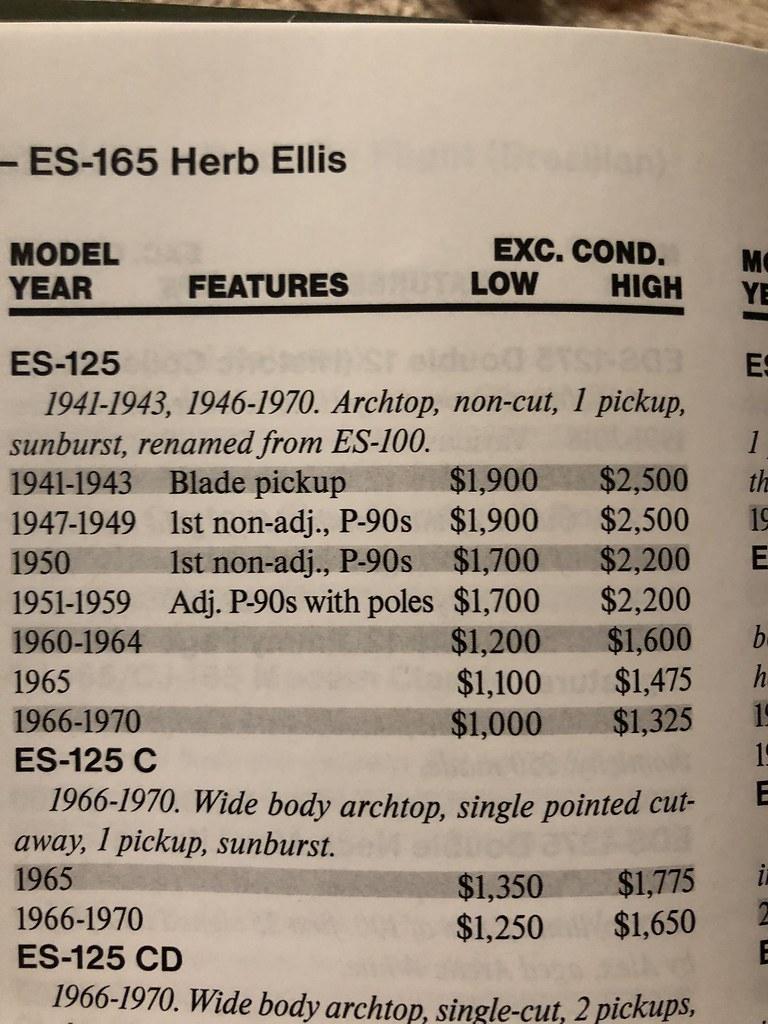 ES125 value