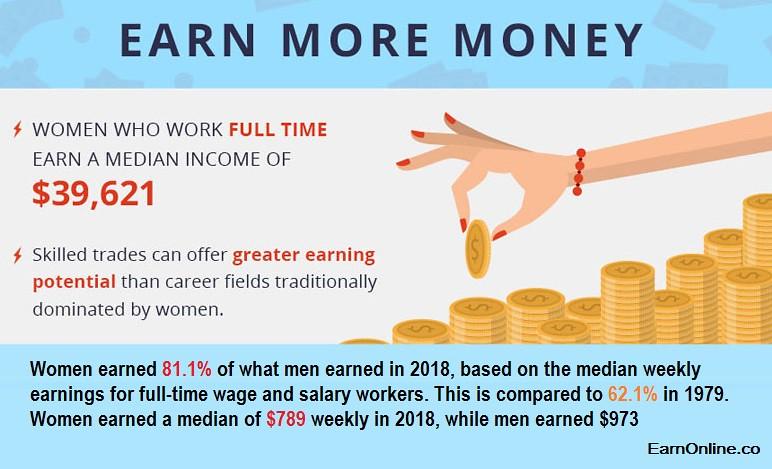 Earn Money More