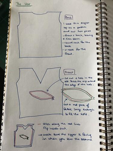 Diy gladion instructions