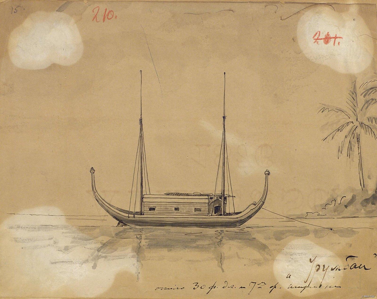 1874. Малайское судно «урумбай». Малайцы. 20 февраля
