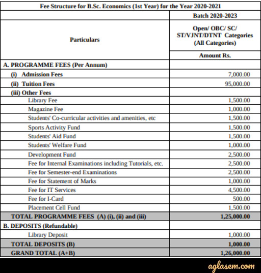 GIPE B.Sc Entrance Exam 2020 Fee Structure