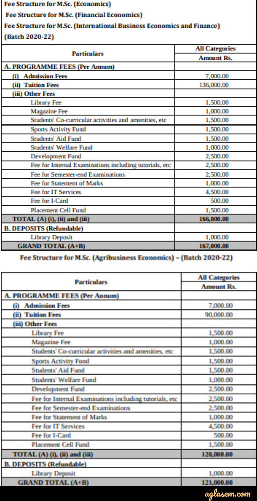 GIPE Entrance Test 2020 Fee Structure