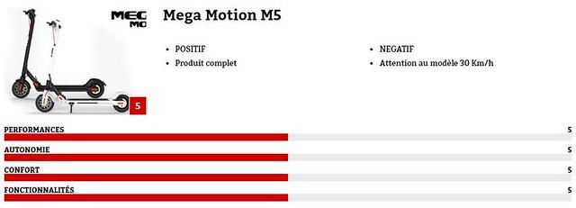 Mega Motion M5