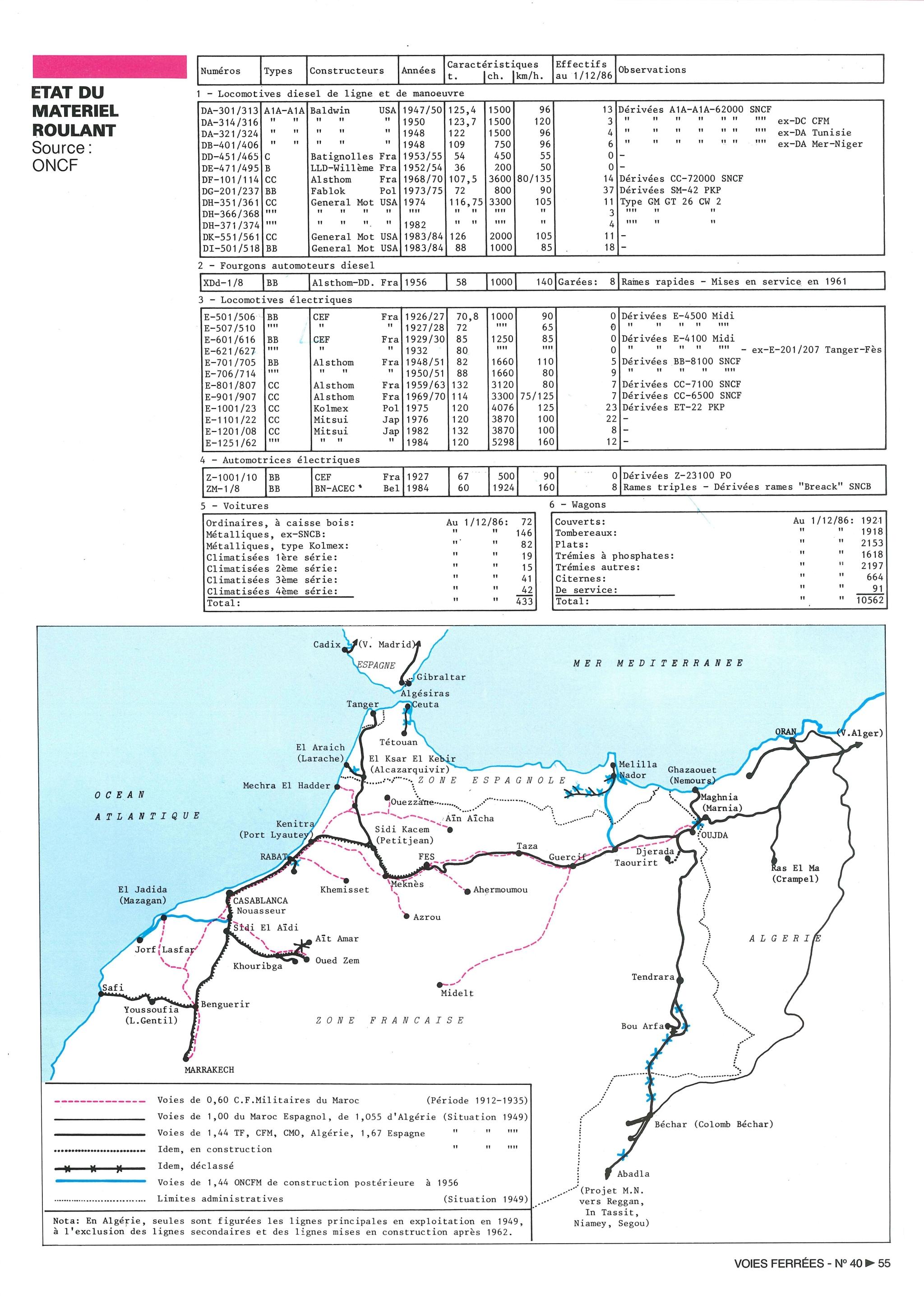 Chemins de Fer au Maroc - ONCF  - Page 4 49609239123_32b04a1ef2_o_d