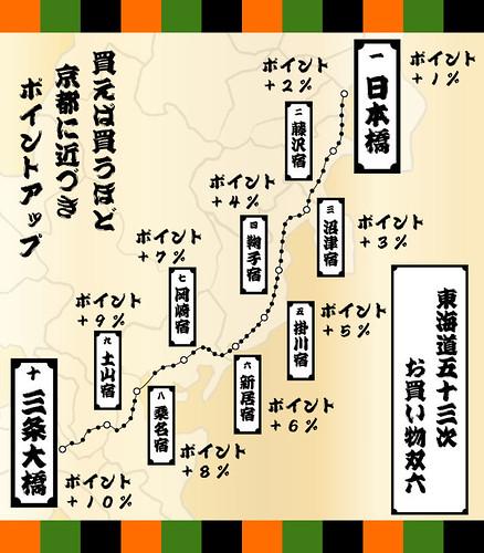 kaimonosugoroku_map