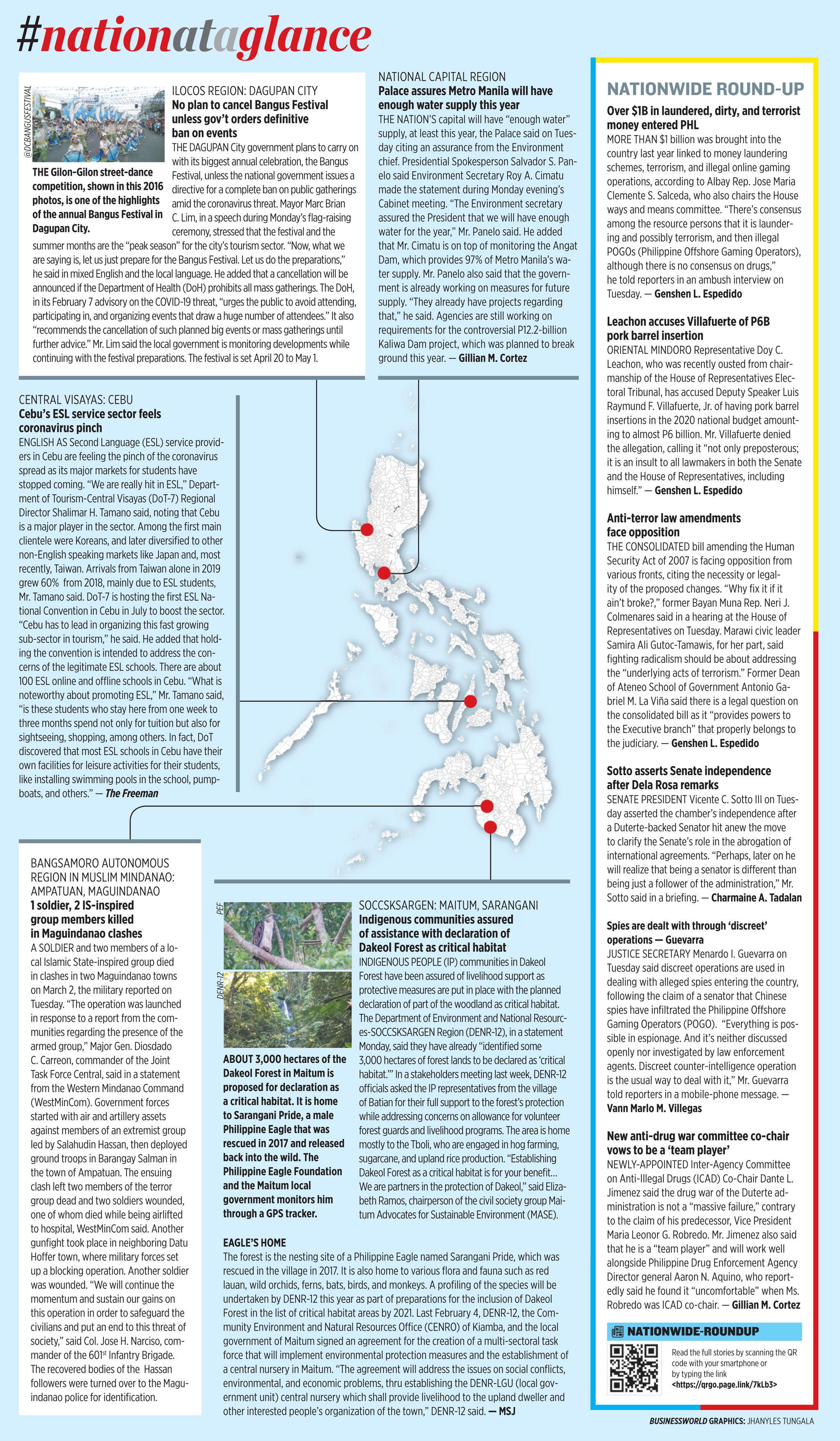 Nation at a Glance — (03/04/20)