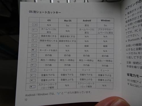 Android Bluetooth キーボード ワイヤレスマウス
