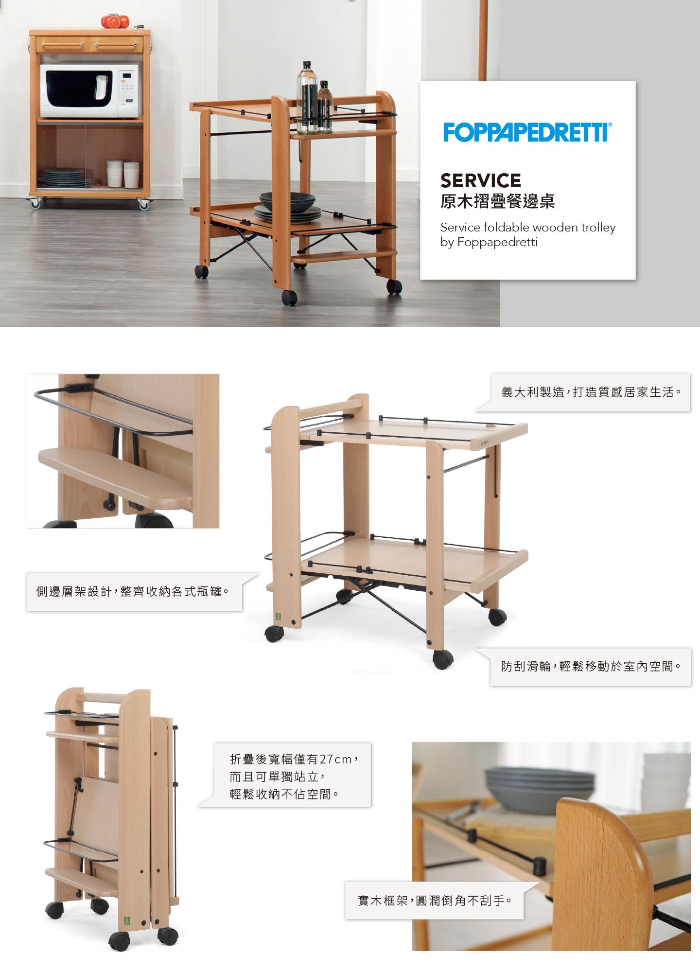 Fopp-Service
