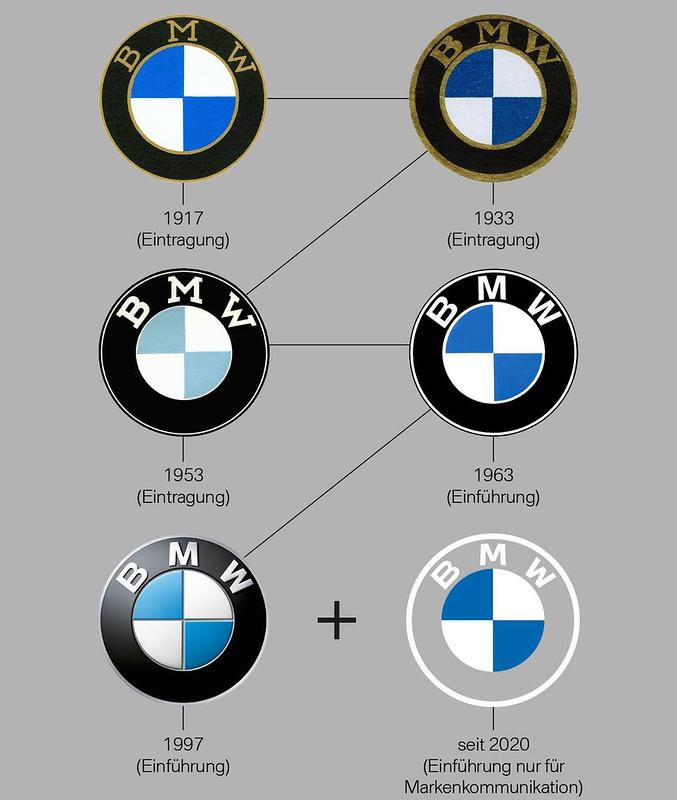 New-BMW-Logo-1
