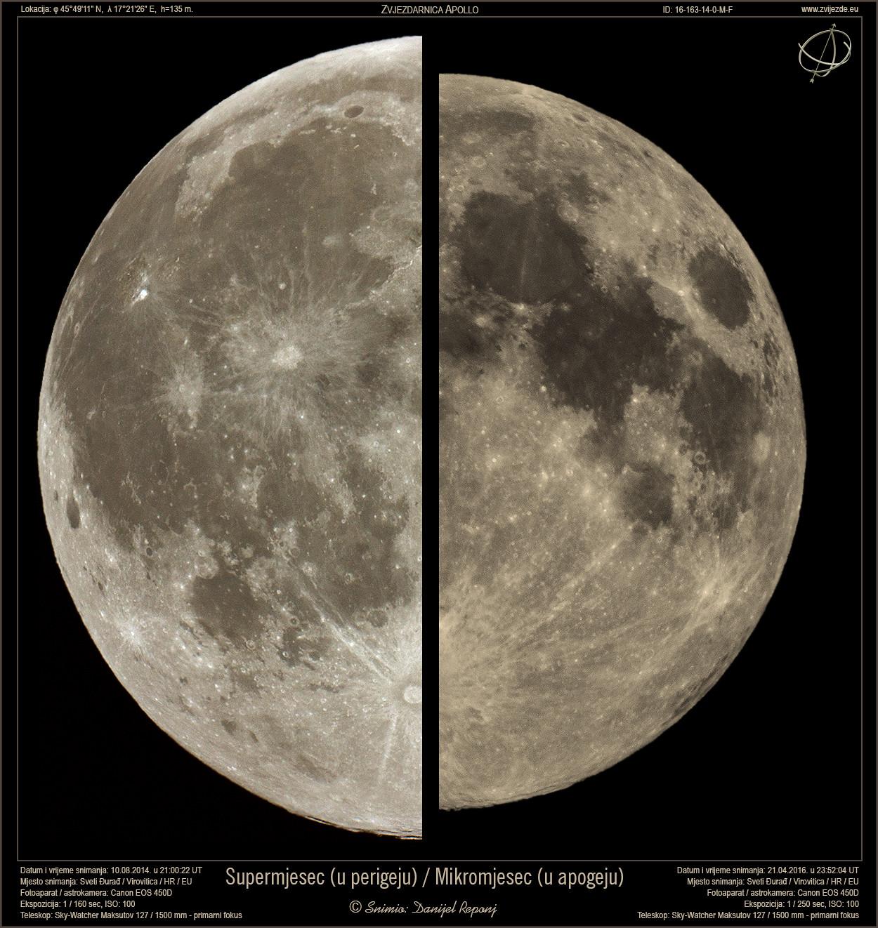 Usporedba - Supermjesec (u perigeju) / Mikromjesec (u apogeju)