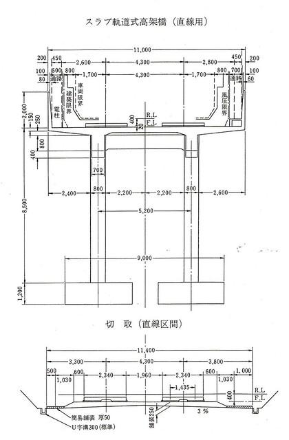 成田新幹線計画日本鉄道建設公団 (8)