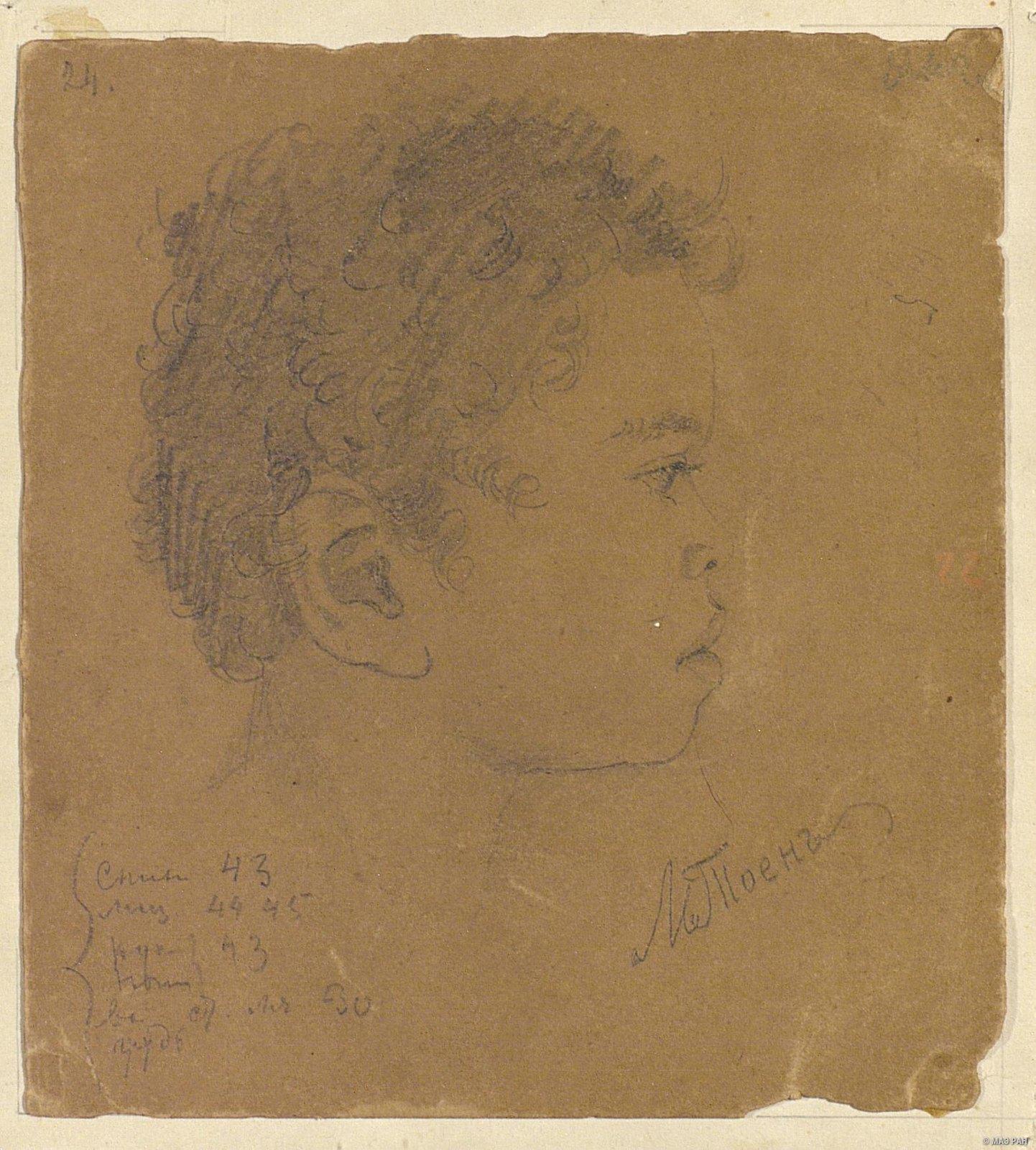 1876. Портрет в профиль, мальчик Тоен с острова Яп. Япцы. Микронезия