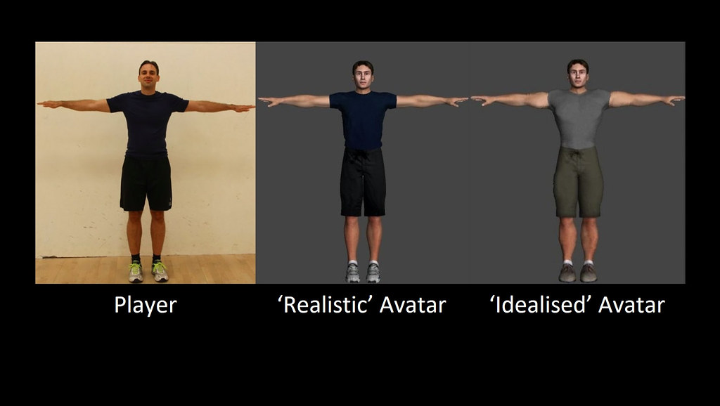 Exerciser versus realistic and idealised avatars