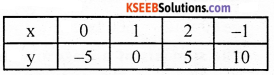 KSEEB Solutions for Class 10 Maths Chapter 3 Pair of Linear Equations in Two Variables Ex 3.7 11