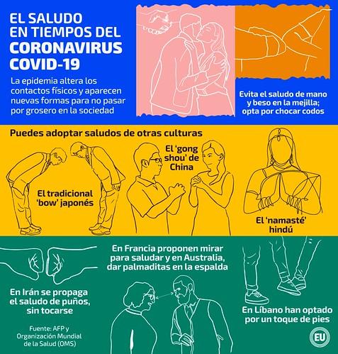 Saludos por el Coronavirus o COVID-19