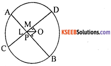 KSEEB Solutions for Class 10 Maths Chapter 4 Circles Additional Questions 11