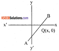 KSEEB Solutions for Class 10 Maths Chapter 7 Coordinate Geometry Additional Questions 30