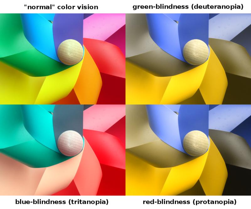 Panasonic cria visor para corrigir daltonismo