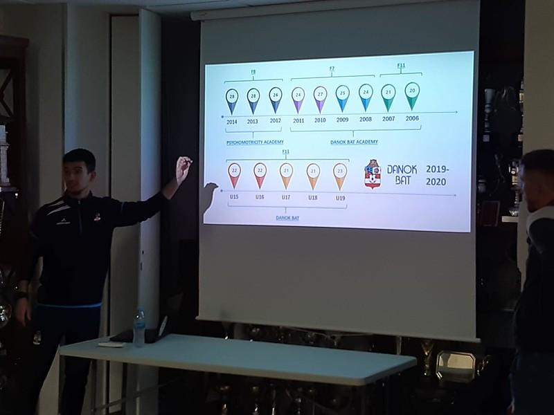 Day 2 | Danok Bat CF Coach Julen Santisteban delivers a talk 2